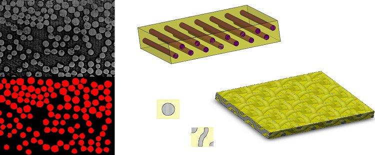 arrangements réels des fibres et modèles théoriques