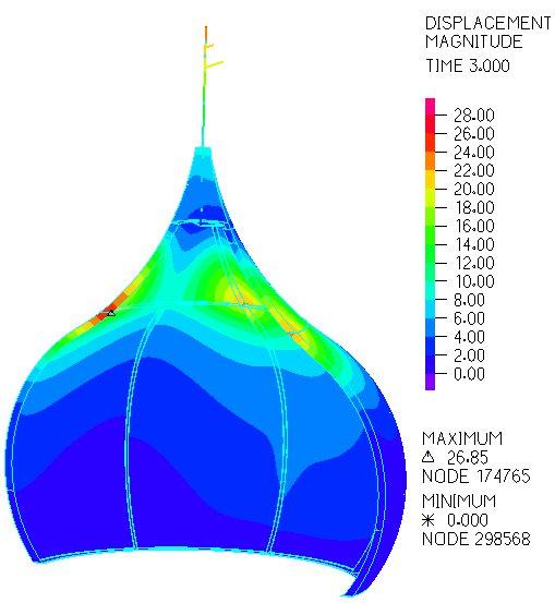 1458923238.calcul.meca.cluster.dome.pari